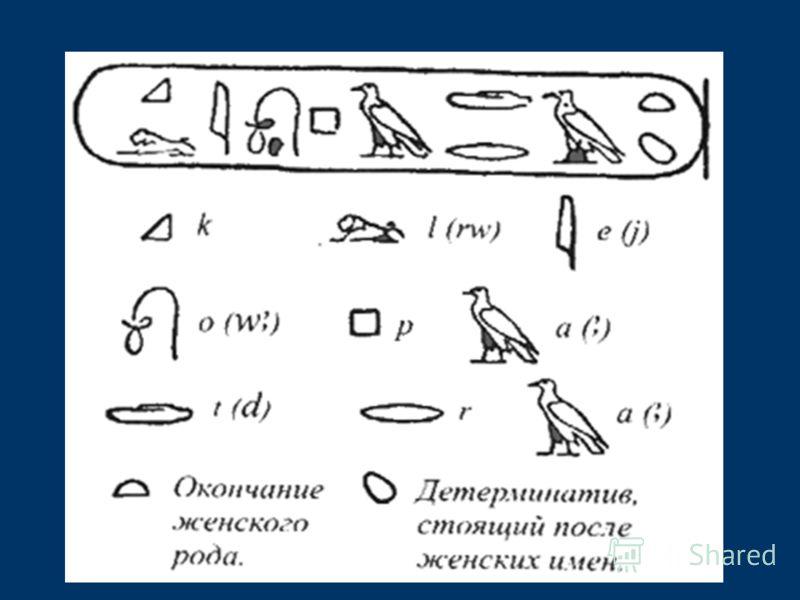 Древнеегипетский иероглиф «вол» обозначает 2 звука: В и Л Используя этот иероглиф напишите слово ВИЛЫ Используя этот иероглиф напишите слово ВАЛЯ Используя этот иероглиф напишите слово ВОЛЯ.