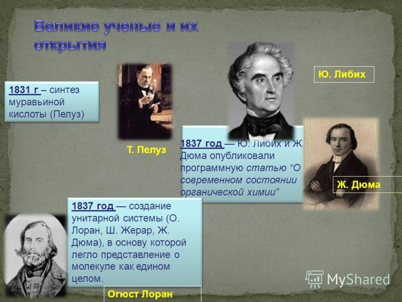 1831 г – синтез муравьиной кислоты (Пелуз) 1837 год Ю. Либих и Ж. Дюма опубликовали программную статью О современном состоянии органической химии 1837 год создание унитарной системы (О. Лоран, Ш. Жерар, Ж. Дюма), в основу которой легло представление