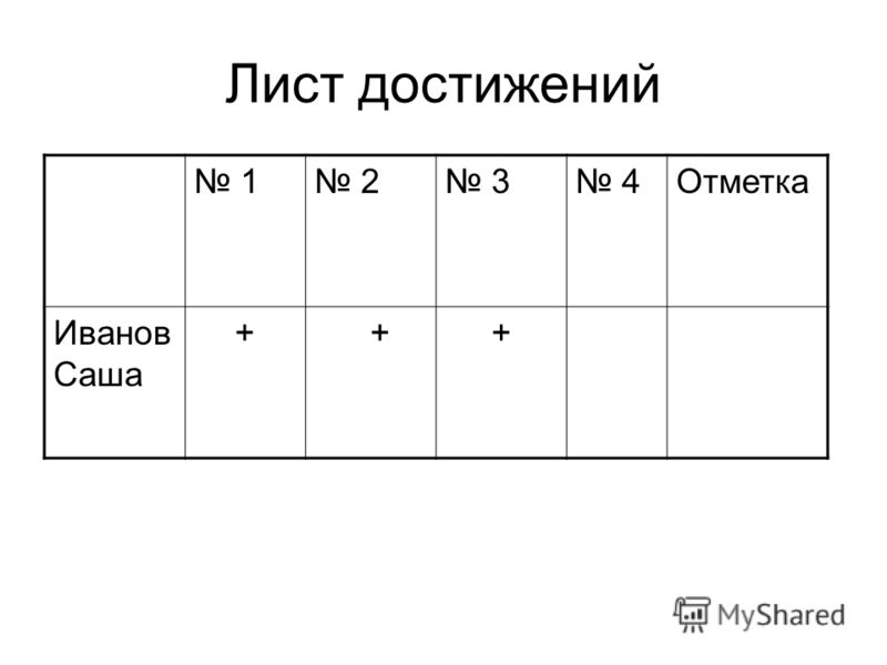 Лист достижений 1 2 3 4Отметка Иванов Саша + ++