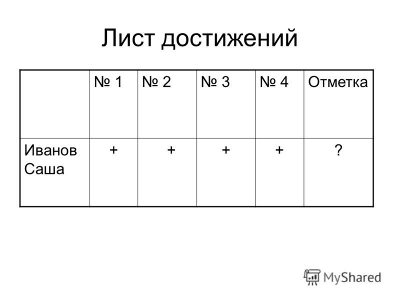 Лист достижений 1 2 3 4Отметка Иванов Саша + +++?