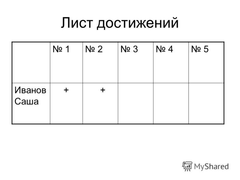 Лист достижений 1 2 3 4 5 Иванов Саша + +