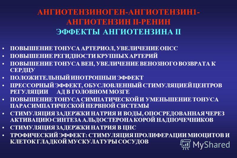 АНГИОТЕНЗИНОГЕН-АНГИОТЕНЗИН1- АНГИОТЕНЗИН II-РЕНИН ЭФФЕКТЫ АНГИОТЕНЗИНА II ПОВЫШЕНИЕ ТОНУСА АРТЕРИОЛ, УВЕЛИЧЕНИЕ ОПСС ПОВЫШЕНИЕ РЕГИДНОСТИ КРУПНЫХ АРТЕРИЙ ПОВЫШЕНИЕ ТОНУСА ВЕН, УВЕЛИЧЕНИЕ ВЕНОЗНОГО ВОЗВРАТА К СЕРДЦУ ПОЛОЖИТЕЛЬНЫЙ ИНОТРОПНЫИ ЭФФЕКТ ПР