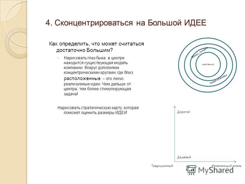 Бома 4. Сконцентрироваться на Большой ИДЕЕ Как определить, что может считаться достаточно Большим? Нарисовать глаз быка: в центре находится существующая модель компании. Вокруг дополняем концентрическими кругами, где близ расположенные – это легко ре