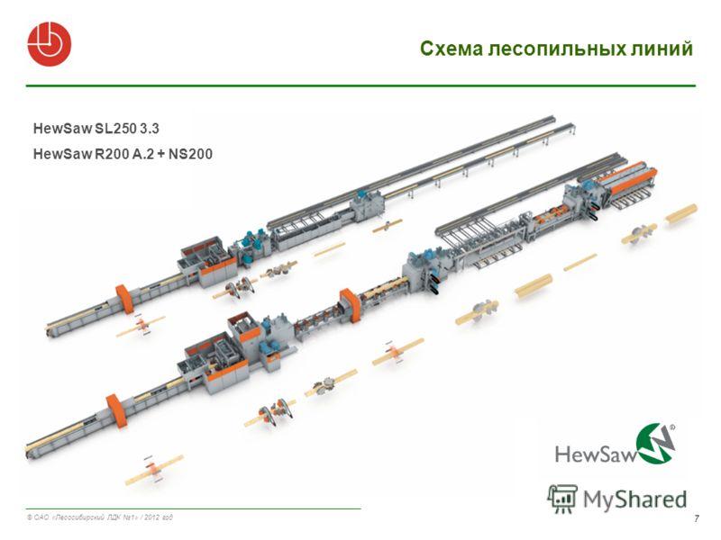 © ОАО «Лесосибирский ЛДК 1» / 2012 год Схема лесопильных линий 7 HewSaw SL250 3.3 HewSaw R200 A.2 + NS200