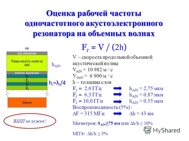 F r V / ( 2h ) V – скорость продольной объемной акустической волны V AlN 10 982 м / с V GaN 6 900 м / с h – толщина слоя F r = 2,0 ГГц h AlN 2,75 мкм F r = 6,3 ГГц h AlN 0,87 мкм F r = 10,0 ГГц h AlN 0,55 мкм Воспроизводимость (5%) : ΔF = 315 МГц Δh