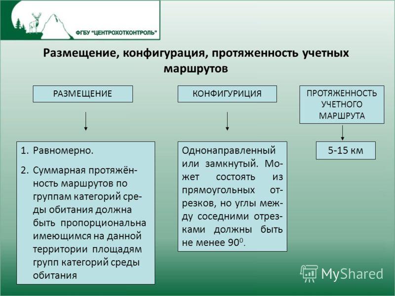 Размещение, конфигурация, протяженность учетных маршрутов РАЗМЕЩЕНИЕКОНФИГУРИЦИЯ ПРОТЯЖЕННОСТЬ УЧЕТНОГО МАРШРУТА 1.Равномерно. 2.Суммарная протяжён- ность маршрутов по группам категорий сре- ды обитания должна быть пропорциональна имеющимся на данной