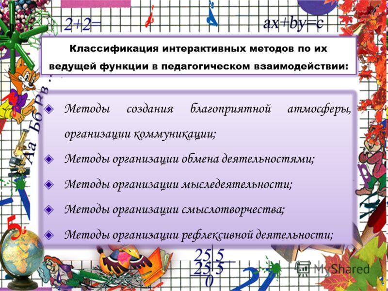 Классификация интерактивных методов по их ведущей функции в педагогическом взаимодействии: Методы создания благоприятной атмосферы, организации коммуникации; Методы организации обмена деятельностями; Методы организации мыследеятельности; Методы орган
