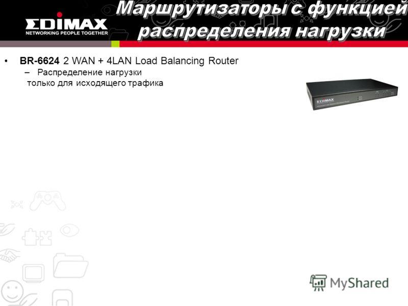 BR-6624 2 WAN + 4LAN Load Balancing Router –Распределение нагрузки только для исходящего трафика