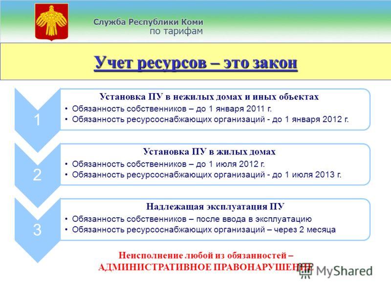 Учет ресурсов – это закон 1 Обязанность собственников – до 1 января 2011 г. Обязанность ресурсоснабжающих организаций - до 1 января 2012 г. 2 Обязанность собственников – до 1 июля 2012 г. Обязанность ресурсоснабжающих организаций - до 1 июля 2013 г.