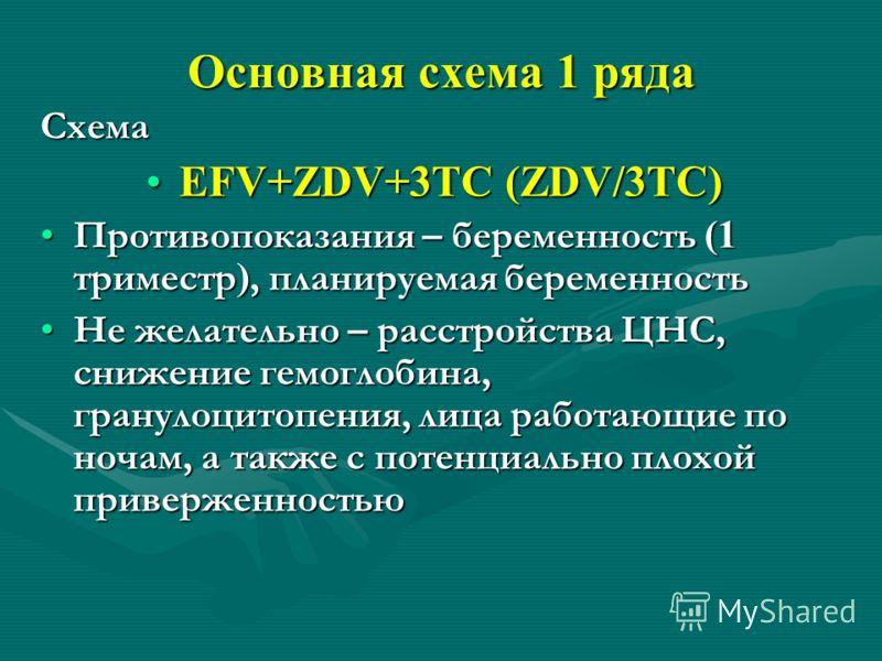 Основная схема 1 ряда Схема EFV+ZDV+3TC (ZDV/3TC)EFV+ZDV+3TC (ZDV/3TC) Противопоказания – беременность (1 триместр ), планируемая беременностьПротивопоказания – беременность (1 триместр ), планируемая беременность Не желательно – расстройства ЦНС, сн
