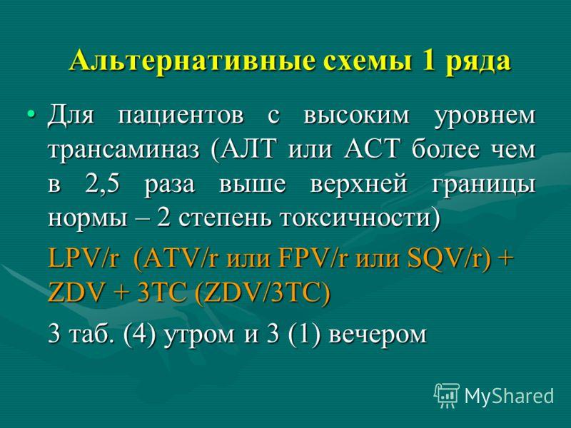 Альтернативные схемы 1 ряда Для пациентов с высоким уровнем трансаминаз (АЛТ или АСТ более чем в 2,5 раза выше верхней границы нормы – 2 степень токсичности)Для пациентов с высоким уровнем трансаминаз (АЛТ или АСТ более чем в 2,5 раза выше верхней гр