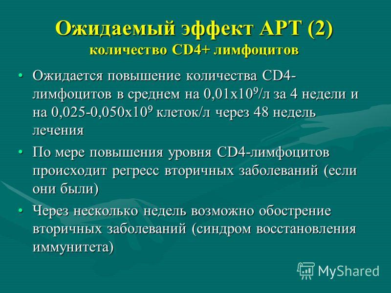 Ожидаемый эффект АРТ (2) количество CD4+ лимфоцитов Ожидается повышение количества CD4- лимфоцитов в среднем на 0,01х10 9 /л за 4 недели и на 0,025-0,050х10 9 клеток/л через 48 недель леченияОжидается повышение количества CD4- лимфоцитов в среднем на