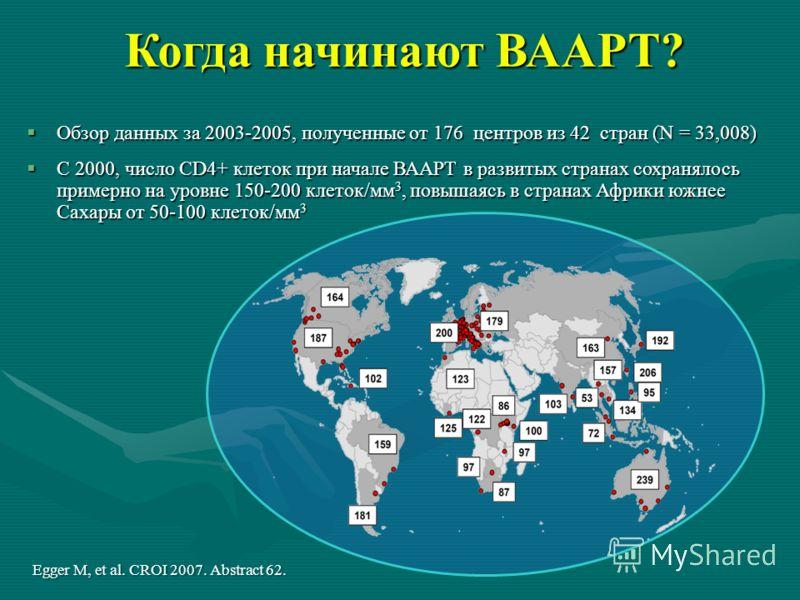 Обзор данных за 2003-2005, полученные от 176 центров из 42 стран (N = 33,008) Обзор данных за 2003-2005, полученные от 176 центров из 42 стран (N = 33,008) С 2000, число CD4+ клеток при начале ВААРТ в развитых странах сохранялось примерно на уровне 1