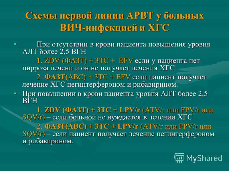 Схемы первой линии АРВТ у больных ВИЧ-инфекцией и ХГС При отсутствии в крови пациента повышения уровня АЛТ более 2,5 ВГНПри отсутствии в крови пациента повышения уровня АЛТ более 2,5 ВГН 1. ZDV (ФАЗТ) + 3ТС + EFV если у пациента нет цирроза печени и