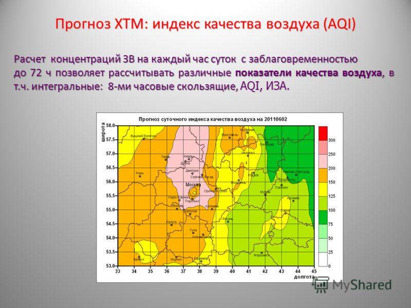 Прогноз ХТМ: индекс качества воздуха (AQI) Расчет концентраций ЗВ на каждый час суток с заблаговременностью до 72 ч позволяет рассчитывать различные показатели качества воздуха, в т.ч. интегральные: 8-ми часовые скользящие, AQI, ИЗА.
