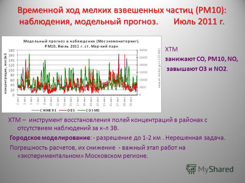 Временной ход мелких взвешенных частиц (РМ10): наблюдения, модельный прогноз. Июль 2011 г. ХТМ занижают СО, РМ10, NO, завышают O3 и NO2. ХТМ – инструмент восстановления полей концентраций в районах с отсутствием наблюдений за к-л ЗВ. Городское модели