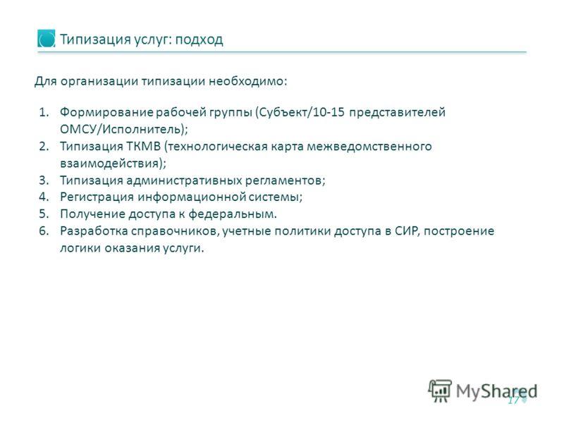 Типизация услуг: подход 17 1.Формирование рабочей группы (Субъект/10-15 представителей ОМСУ/Исполнитель); 2.Типизация ТКМВ (технологическая карта межведомственного взаимодействия); 3.Типизация административных регламентов; 4.Регистрация информационно