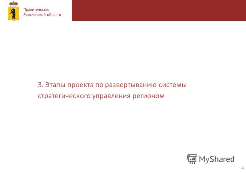 Правительство Ярославской области 20 3. Этапы проекта по развертыванию системы стратегического управления регионом