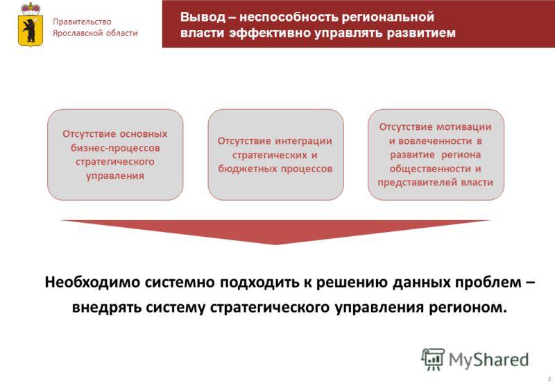 Правительство Ярославской области Вывод – неспособность региональной власти эффективно управлять развитием 8 Необходимо системно подходить к решению данных проблем – внедрять систему стратегического управления регионом. Отсутствие основных бизнес-про