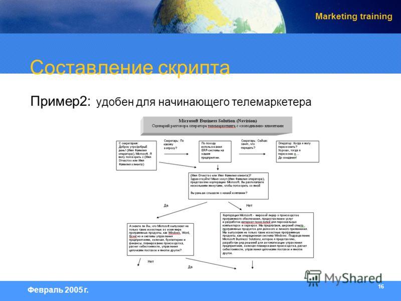 16 Февраль 2005 г. Marketing training Составление скрипта Пример2: удобен для начинающего телемаркетера