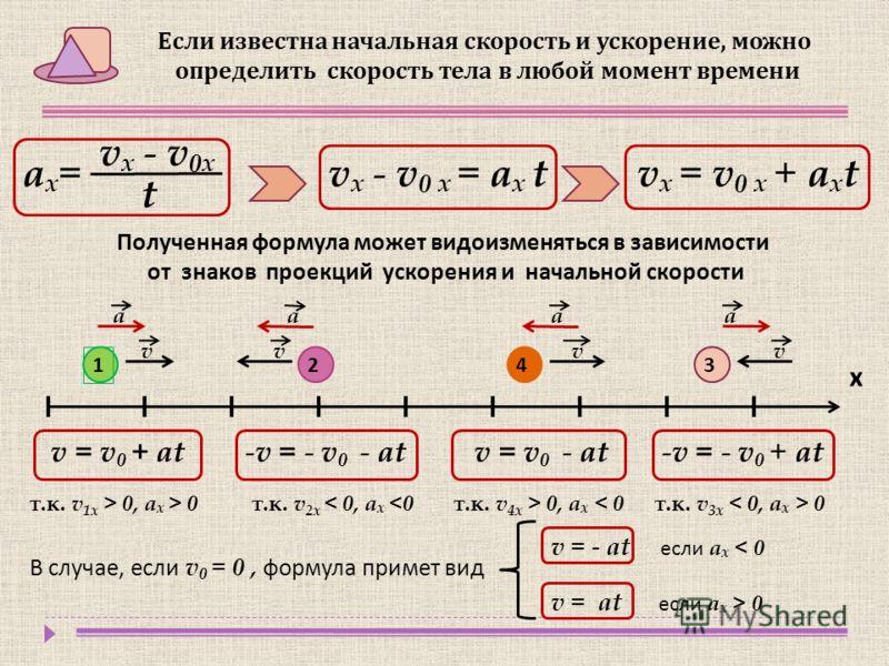 Если известна начальная скорость и ускорение, можно определить скорость тела в любой момент времени vx - v0xvx - v0x t аx=аx= v x - v 0 x = a x t v x = v 0 x + a x t Полученная формула может видоизменяться в зависимости от знаков проекций ускорения и