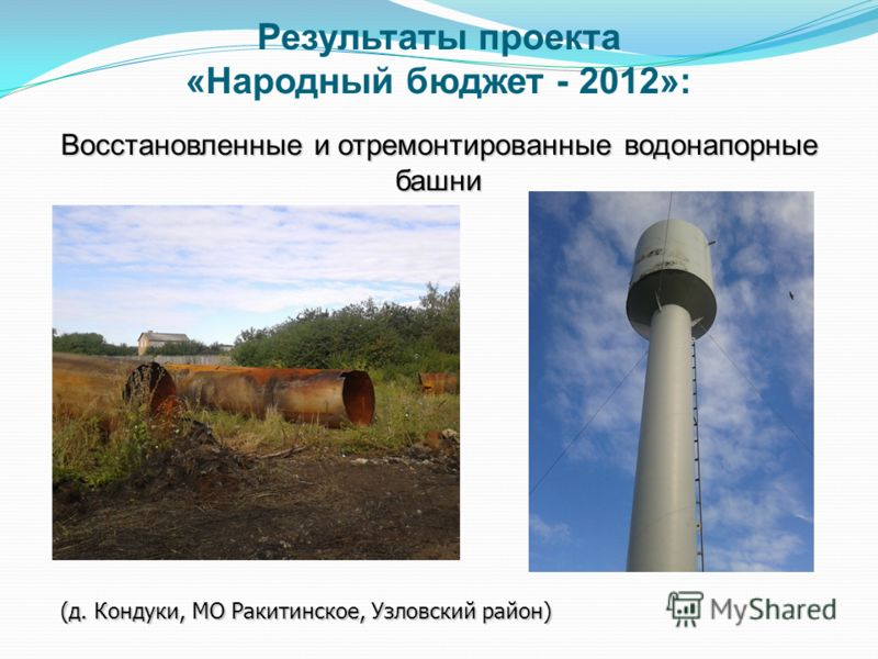 Восстановленные и отремонтированные водонапорные башни (д. Кондуки, МО Ракитинское, Узловский район) Результаты проекта «Народный бюджет - 2012»: