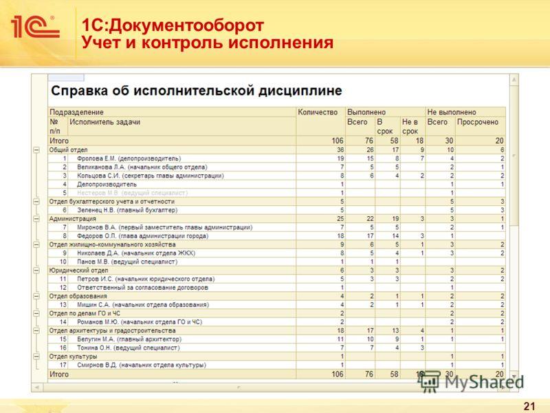 1С:Документооборот Учет и контроль исполнения 21