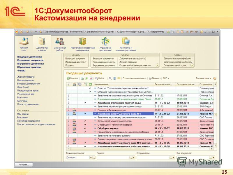 1С:Документооборот Кастомизация на внедрении 25