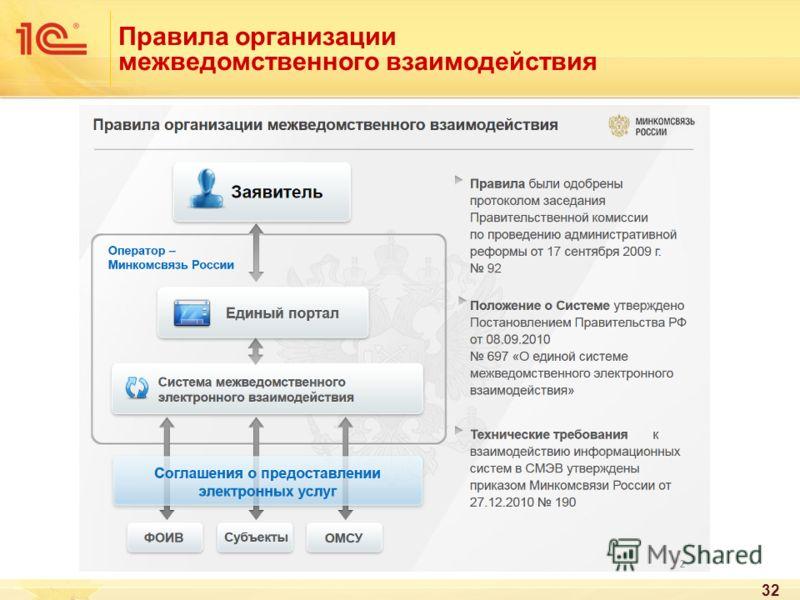 Правила организации межведомственного взаимодействия 32