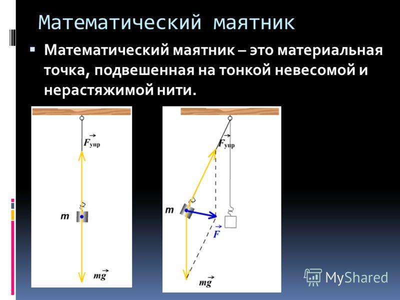Математический маятник Математический маятник – это материальная точка, подвешенная на тонкой невесомой и нерастяжимой нити.