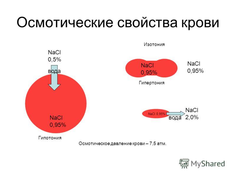 Удельный вес крови Метод определения – медно-сульфатный УВ крови равен УВ раствора медного купороса, капля которого не тонет и не всплывает в крови у мужчин УВ =1,057 у женщин УВ =1,053