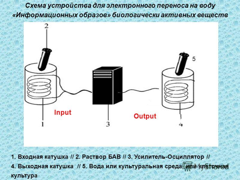 5 1. Входная катушка // 2. Раствор БАВ // 3. Усилитель-Осциллятор // 4. Выходная катушка // 5. Вода или культуральная среда, или клеточная культура Input Output Схема устройства для электронного переноса на воду «Информационных образов» биологически