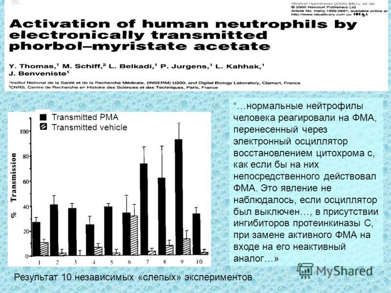 …нормальные нейтрофилы человека реагировали на ФМА, перенесенный через электронный осциллятор восстановлением цитохрома с, как если бы на них непосредственного действовал ФМА. Это явление не наблюдалось, если осциллятор был выключен…, в присутствии и