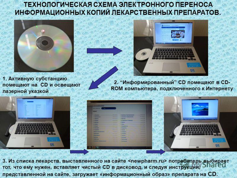 ТЕХНОЛОГИЧЕСКАЯ СХЕМА ЭЛЕКТРОННОГО ПЕРЕНОСА ИНФОРМАЦИОННЫХ КОПИЙ ЛЕКАРСТВЕННЫХ ПРЕПАРАТОВ. 1. Активную субстанцию помещают на CD и освещают лазерной указкой 2. Информированный CD помещают в CD- ROM компьютера, подключенного к Интернету 3. Из списка л