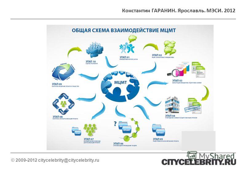 © 2009-2012 citycelebrity@citycelebrity.ru