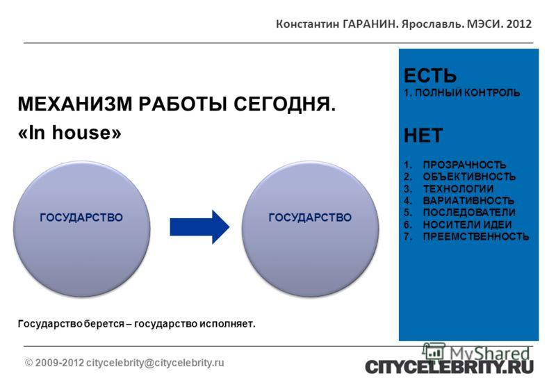 МЕХАНИЗМ РАБОТЫ СЕГОДНЯ. «In house» Государство берется – государство исполняет. © 2009-2012 citycelebrity@citycelebrity.ru ГОСУДАРСТВО ЕСТЬ 1. ПОЛНЫЙ КОНТРОЛЬ НЕТ 1.ПРОЗРАЧНОСТЬ 2.ОБЪЕКТИВНОСТЬ 3.ТЕХНОЛОГИИ 4.ВАРИАТИВНОСТЬ 5.ПОСЛЕДОВАТЕЛИ 6.НОСИТЕЛИ