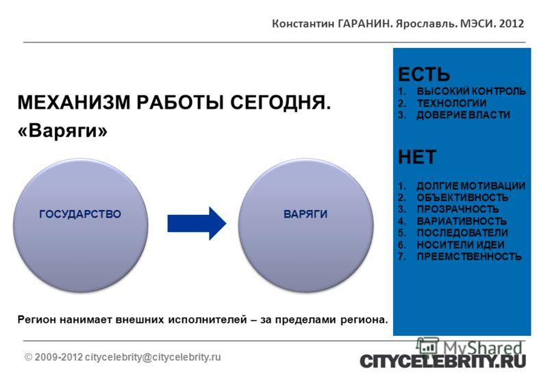 МЕХАНИЗМ РАБОТЫ СЕГОДНЯ. «Варяги» Регион нанимает внешних исполнителей – за пределами региона. © 2009-2012 citycelebrity@citycelebrity.ru ГОСУДАРСТВО ВАРЯГИ ЕСТЬ 1.ВЫСОКИЙ КОНТРОЛЬ 2.ТЕХНОЛОГИИ 3.ДОВЕРИЕ ВЛАСТИ НЕТ 1.ДОЛГИЕ МОТИВАЦИИ 2.ОБЪЕКТИВНОСТЬ