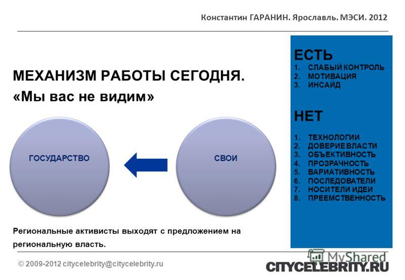 МЕХАНИЗМ РАБОТЫ СЕГОДНЯ. «Мы вас не видим» Региональные активисты выходят с предложением на региональную власть. © 2009-2012 citycelebrity@citycelebrity.ru ГОСУДАРСТВО СВОИ ЕСТЬ 1.СЛАБЫЙ КОНТРОЛЬ 2.МОТИВАЦИЯ 3.ИНСАЙД НЕТ 1.ТЕХНОЛОГИИ 2.ДОВЕРИЕ ВЛАСТИ