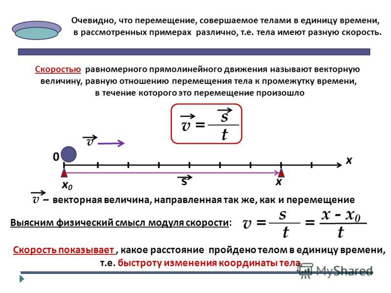 Очевидно, что перемещение, совершаемое телами в единицу времени, в рассмотренных примерах различно, т. е. тела имеют разную скорость. х 0 х S Скоростью равномерного прямолинейного движения называют векторную величину, равную отношению перемещения тел