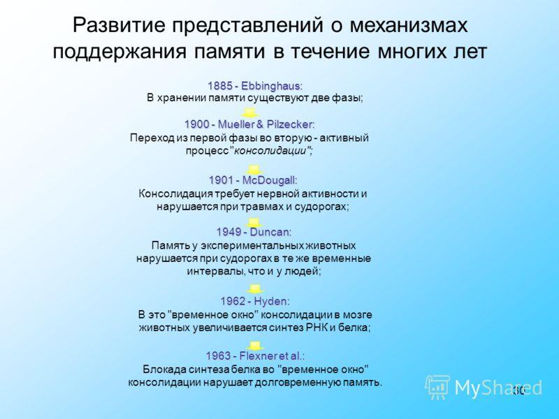 30 Развитие представлений о механизмах поддержания памяти в течение многих лет 1885 - Еbbinghaus: В хранении памяти существуют две фазы; 1900 - Mueller & Pilzecker: Переход из первой фазы во вторую - активный процесс