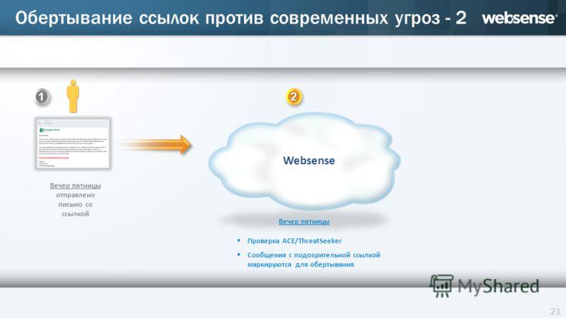 Обертывание ссылок против современных угроз - 2 21 11 Websense 22 Вечер пятницы Проверка ACE/ThreatSeeker Сообщения с подозрительной ссылкой маркируются для обертывания Вечер пятницы отправлено письмо со ссылкой