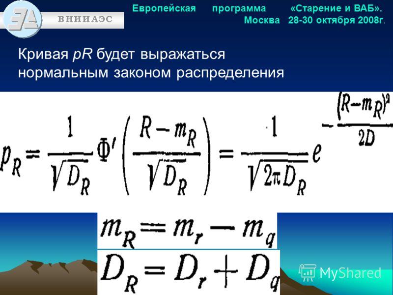Европейская программа «Старение и ВАБ». Москва 28-30 октября 2008г. Кривая pR будет выражаться нормальным законом распределения