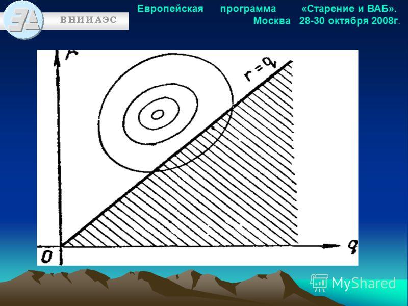 Европейская программа «Старение и ВАБ». Москва 28-30 октября 2008г.