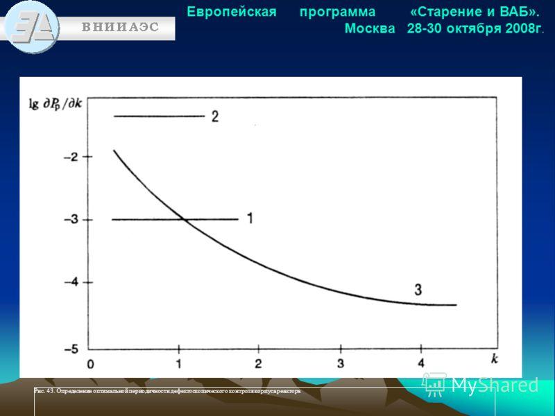 Европейская программа «Старение и ВАБ». Москва 28-30 октября 2008г. Рис. 43. Определение оптимальной периодичности дефектоскопического контроля корпуса реактора