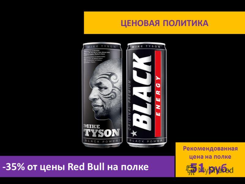 ЦЕНОВАЯ ПОЛИТИКА Рекомендованная цена на полке 51 руб. -35% от цены Red Bull на полке