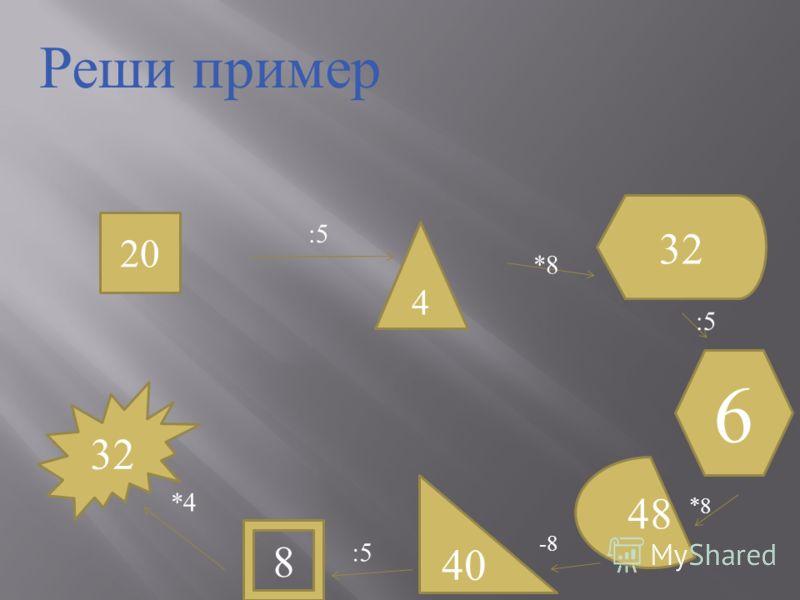 20 4 Реши пример 32 6 48 40 8 32 :5 *8 :5 *8 -8 :5 *4