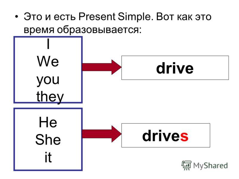 Это и есть Present Simple. Вот как это время образовывается: drive drives I We you they He She it