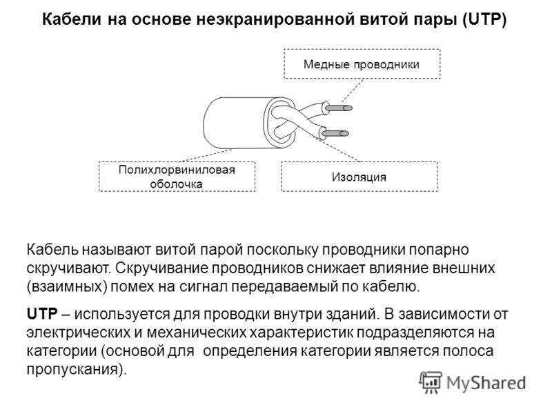 Кабели на основе неэкранированной витой пары (UTP) Кабель называют витой парой поскольку проводники попарно скручивают. Скручивание проводников снижает влияние внешних (взаимных) помех на сигнал передаваемый по кабелю. UTP – используется для проводки