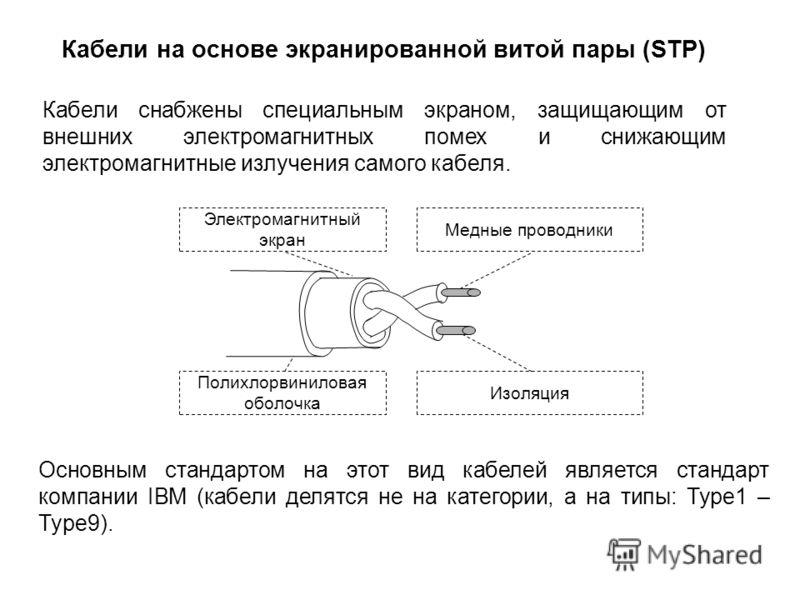 Кабели на основе экранированной витой пары (STP) Кабели снабжены специальным экраном, защищающим от внешних электромагнитных помех и снижающим электромагнитные излучения самого кабеля. Основным стандартом на этот вид кабелей является стандарт компани