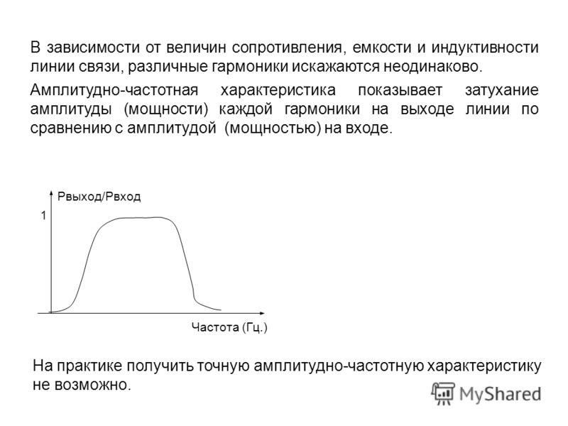 В зависимости от величин сопротивления, емкости и индуктивности линии связи, различные гармоники искажаются неодинаково. Амплитудно-частотная характеристика показывает затухание амплитуды (мощности) каждой гармоники на выходе линии по сравнению с амп